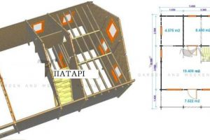 36_ITEA PLAN